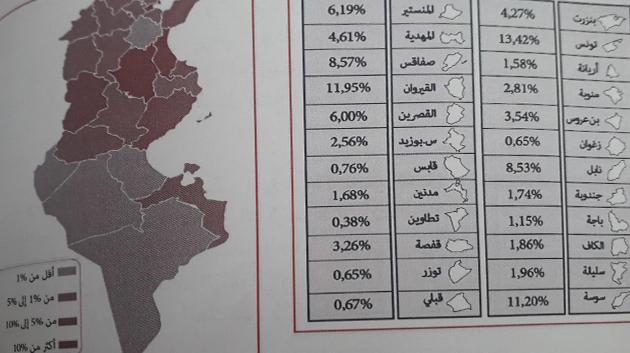 رئيس الجمهورية قيس سعيّد: الوضع يستوجب الرفع من حالة التوقّي حرصا على سلامة التونسيين