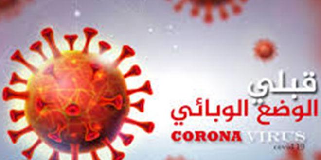 كورونا اليوم: تسجيل 46 حالة جديدة و ارتفاع عدد الوفيات الى 81.