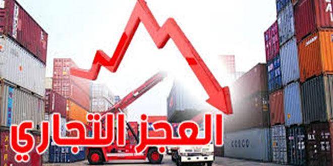 تقلّص العجز التجاري لتونس خلال سنة 2020.